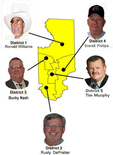 County Commissioners