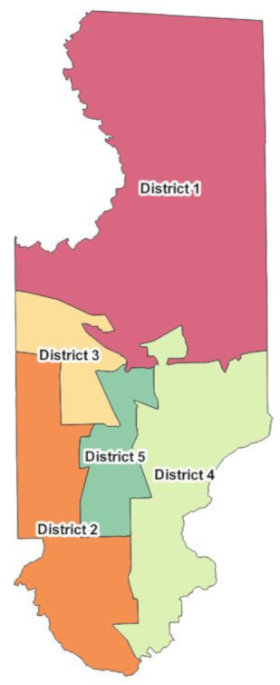 County Districts